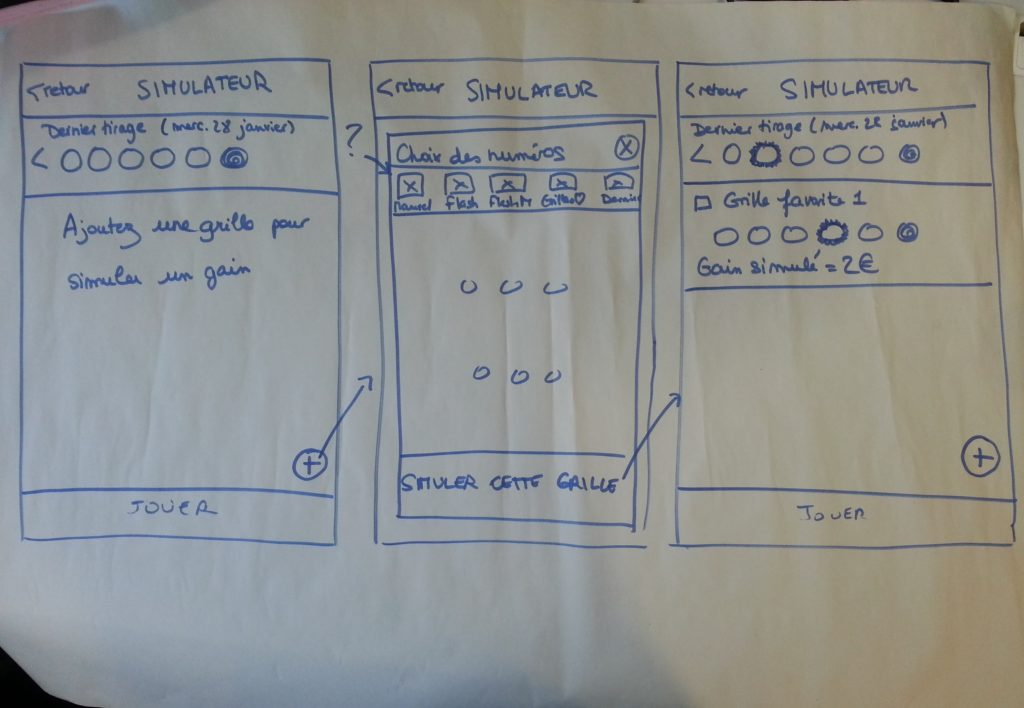 wireframes papier application mobile Loto FDJ