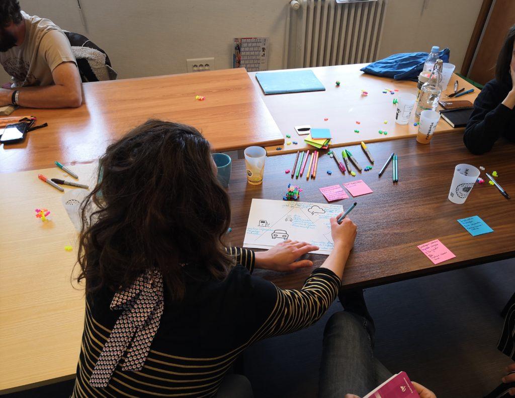 travailler le plan d'action en atelier