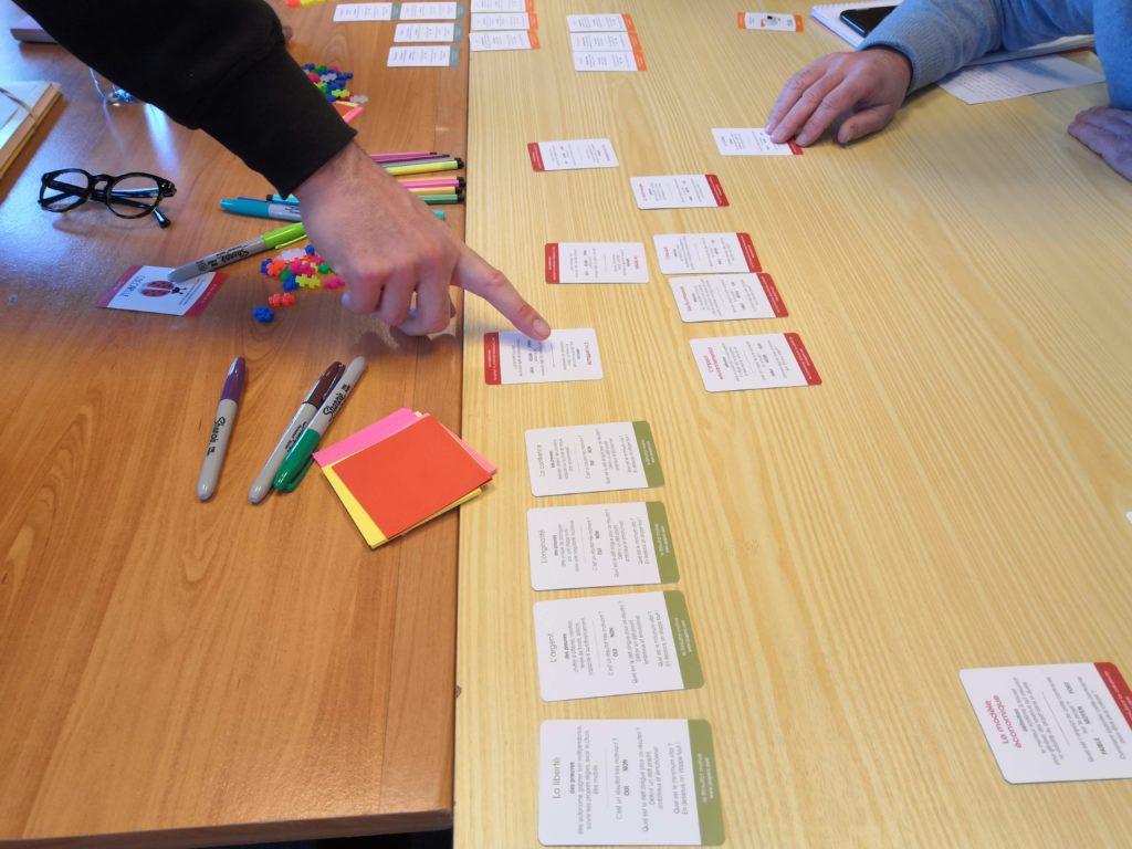 atelier stratégique avec les cartes PARC